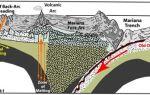 Мир марианской впадины: где находится самый глубокий желоб, его особенности