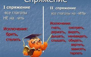 Использование таблицы для запоминания спряжения глаголов в русском языке