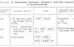 Описание катионов и анионов в химии, их примеры, таблица растворимости