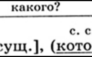 Подчинительная связь в сложном предложении: её определение и виды, примеры, союзы и союзные слова