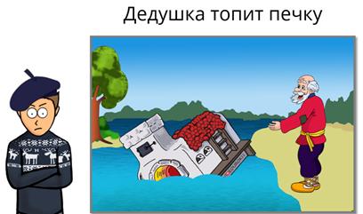 Слова-омонимы в русском языке, примеры и значение, как применять омонимы в речи