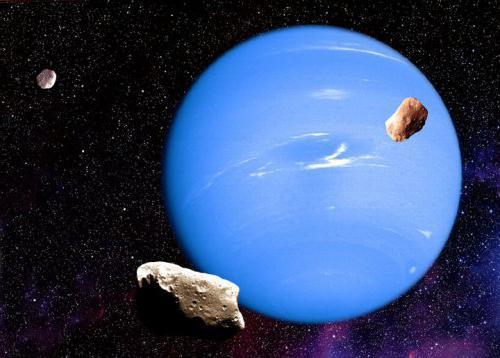Какие планеты Солнечной системы наиболее удалены от Солнца и Земли