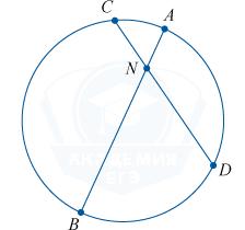 Как рассчитать длину окружности по формулам через диаметр, равный двум радиусам