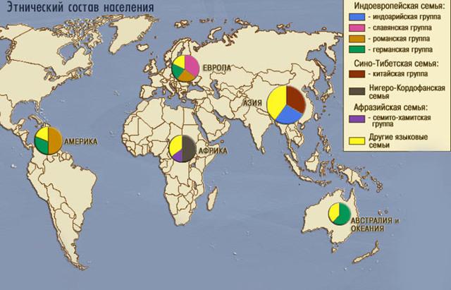 Национальный состав Европы: страны зарубежной Европы, однонациональные государства, этнические состав