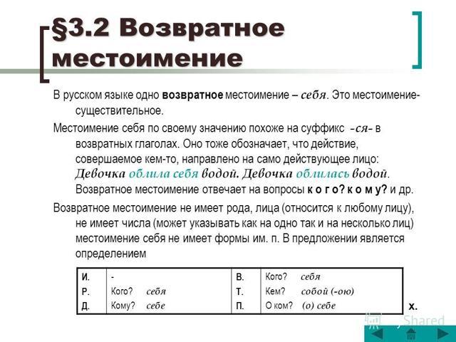 Таблица местоимений: все разряды и формы, примеры предложений