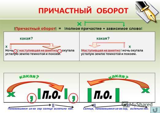 Что такое причастный оборот: примеры, схемы, как он определяется в сложном предложении
