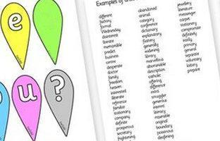 Безударная проверяемая гласная в корне слова: правописание и примеры