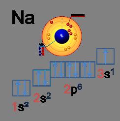 Водородная связь: механизм образования ее между молекулами, примеры