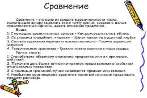 Сравнения в русском языке и литературе, виды сравнений с примерами