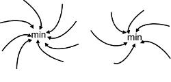 Атмосферный фронт: что это, признаки теплого и холодного фронта, схема циклона и антициклона, характеристики движения воздушных масс