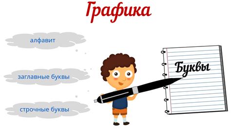Синтаксис как раздел науки о языке; что изучает, определение в википедии