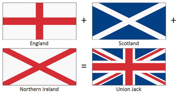 Великобритания: состав стран Соединенного Королевства, британские острова на карте