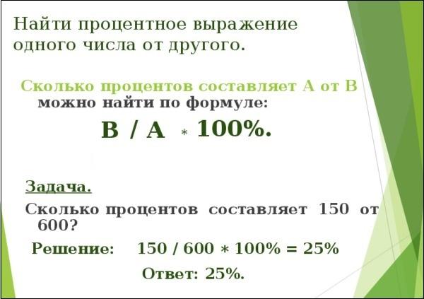 Как быстро находить проценты от числа, онлайн-калькулятор
