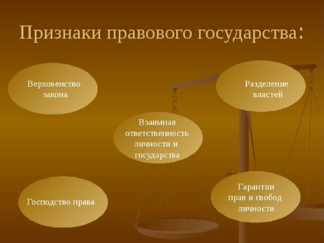 Правовое государство: понятие и признаки, элементы правового государства