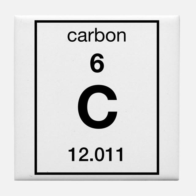 Биогеохимический цикл углерода, схема круговорота газа в природе