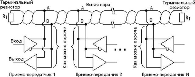 Что такое АСУ: аббревиатура и её расшифровка, характеристики, назначение системы