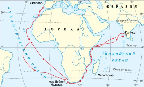 Великие географические открытия: кратко о путешественниках, их вкладе в географическую науку