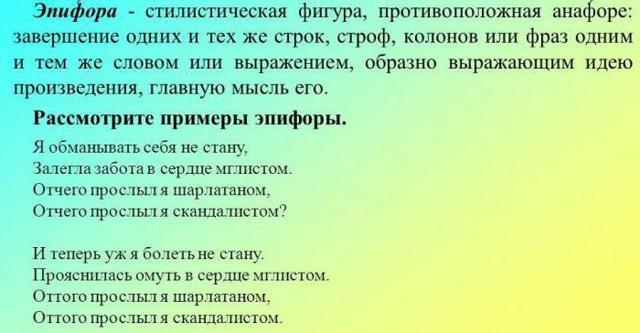 Эпифора и её примеры, как термин используется в литературе и в русском языке