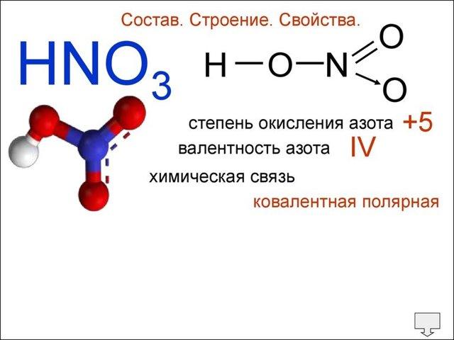 Как узнать и определить валентность химического элемента по таблице Менделеева